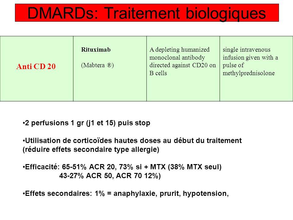 DMARDs: Traitement biologiques