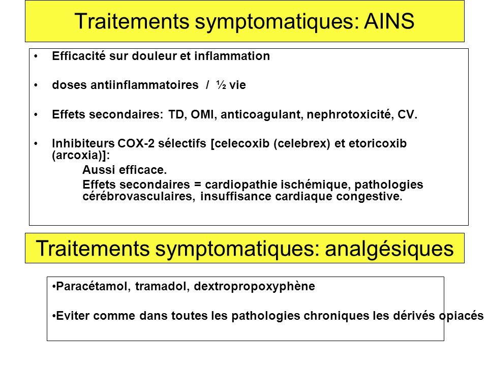 Traitements symptomatiques: AINS