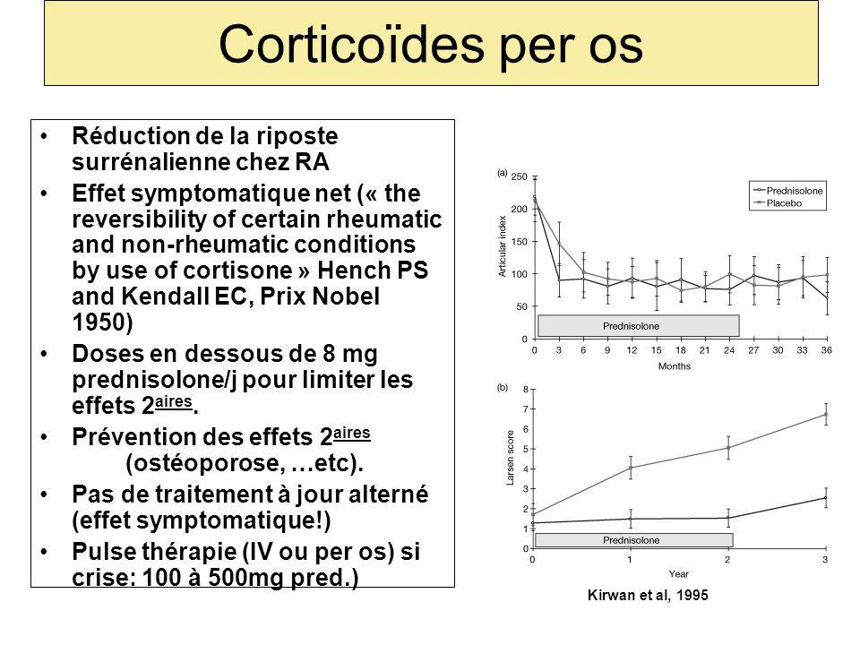 Corticoïdes per os Réduction de la riposte surrénalienne chez RA