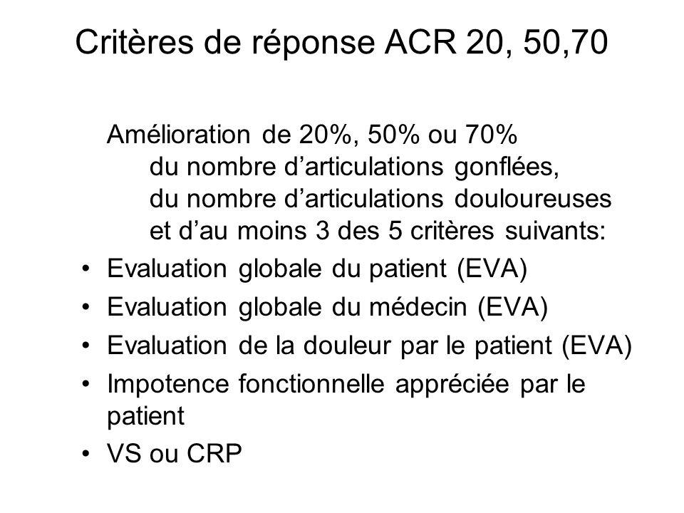 Critères de réponse ACR 20, 50,70