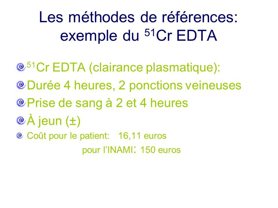 Les méthodes de références: exemple du 51Cr EDTA