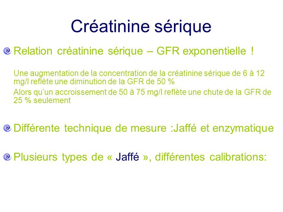 Créatinine sérique Relation créatinine sérique – GFR exponentielle !