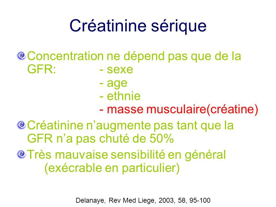Créatinine sérique Concentration ne dépend pas que de la GFR: - sexe - age - ethnie - masse musculaire(créatine)