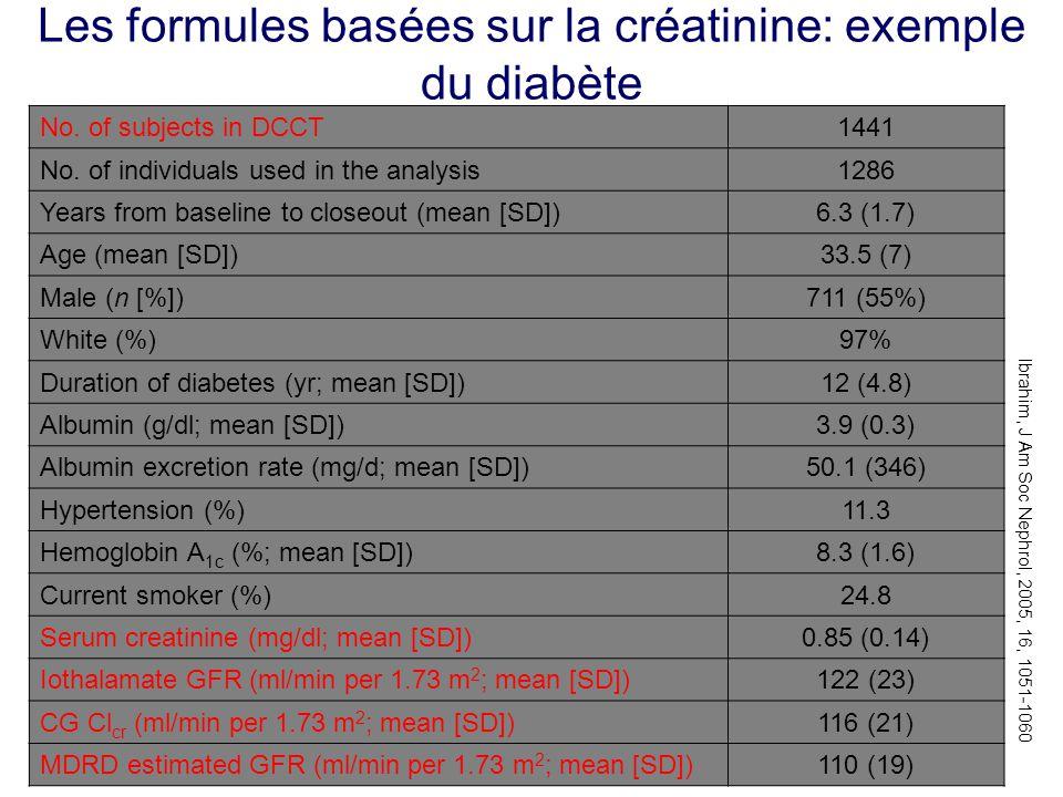Les formules basées sur la créatinine: exemple du diabète