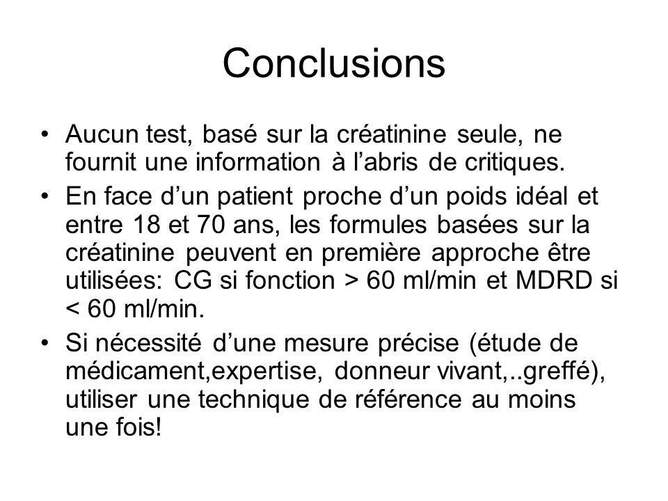 Conclusions Aucun test, basé sur la créatinine seule, ne fournit une information à l'abris de critiques.
