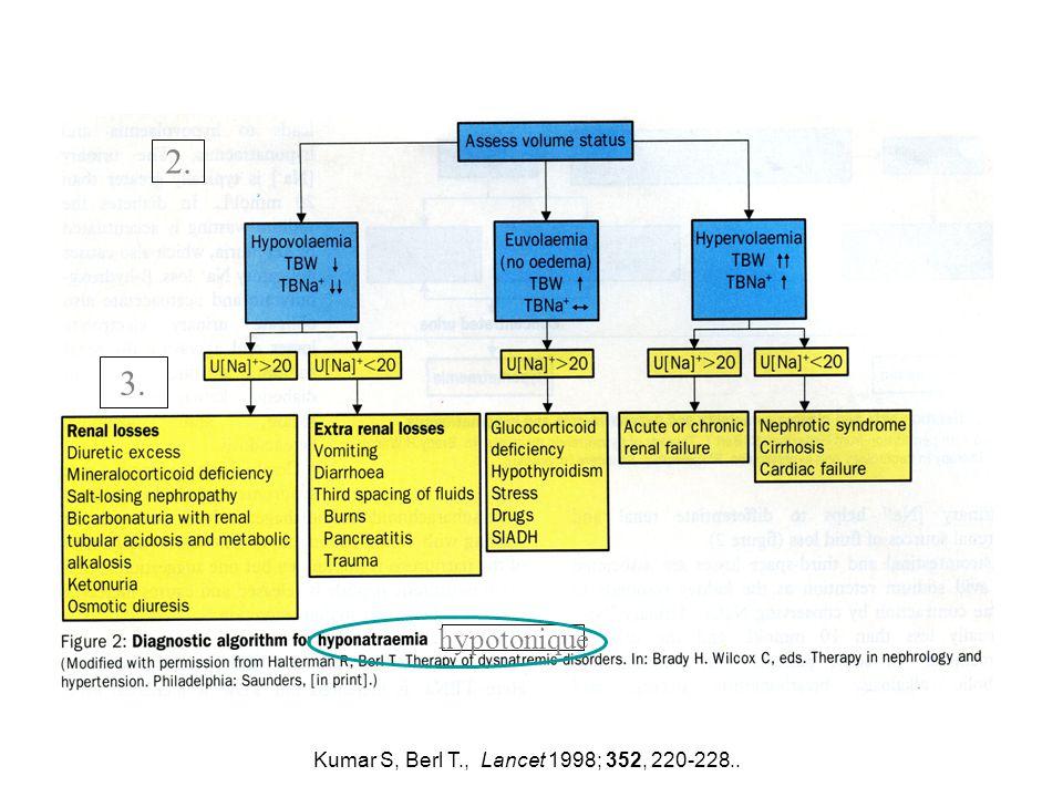 2. 3. hypotonique Kumar S, Berl T., Lancet 1998; 352, 220-228..