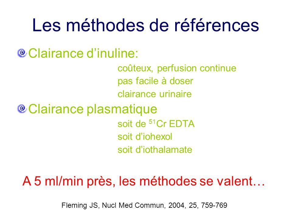 Les méthodes de références