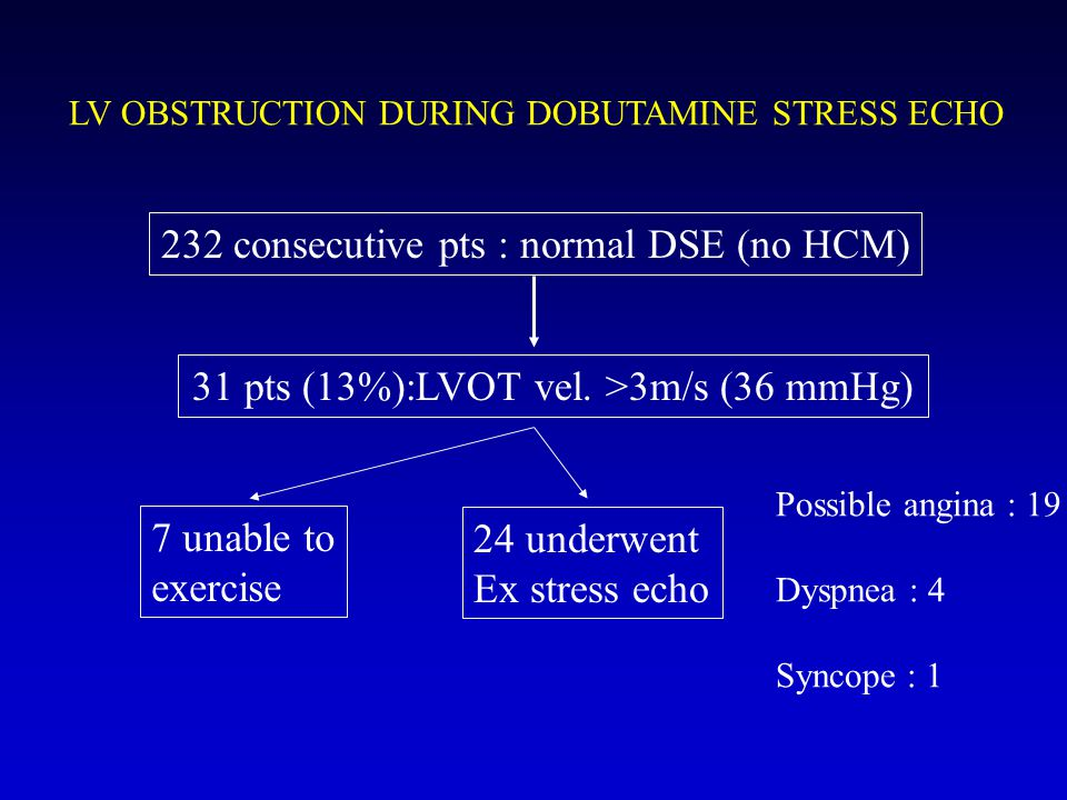 232 consecutive pts : normal DSE (no HCM)