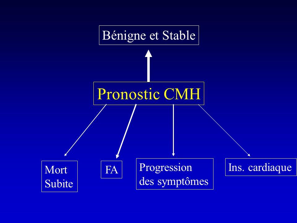 Pronostic CMH Bénigne et Stable Progression des symptômes