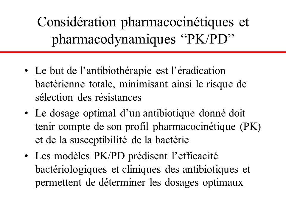 Considération pharmacocinétiques et pharmacodynamiques PK/PD
