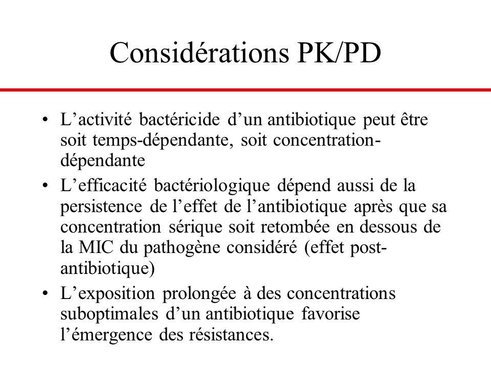 Considérations PK/PD L'activité bactéricide d'un antibiotique peut être soit temps-dépendante, soit concentration-dépendante.