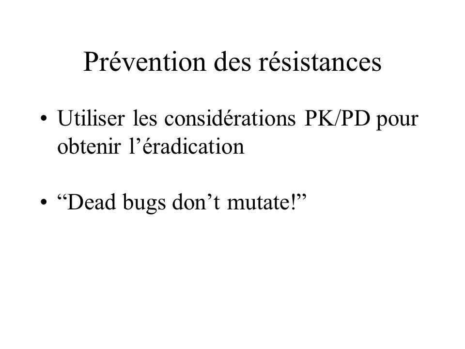 Prévention des résistances