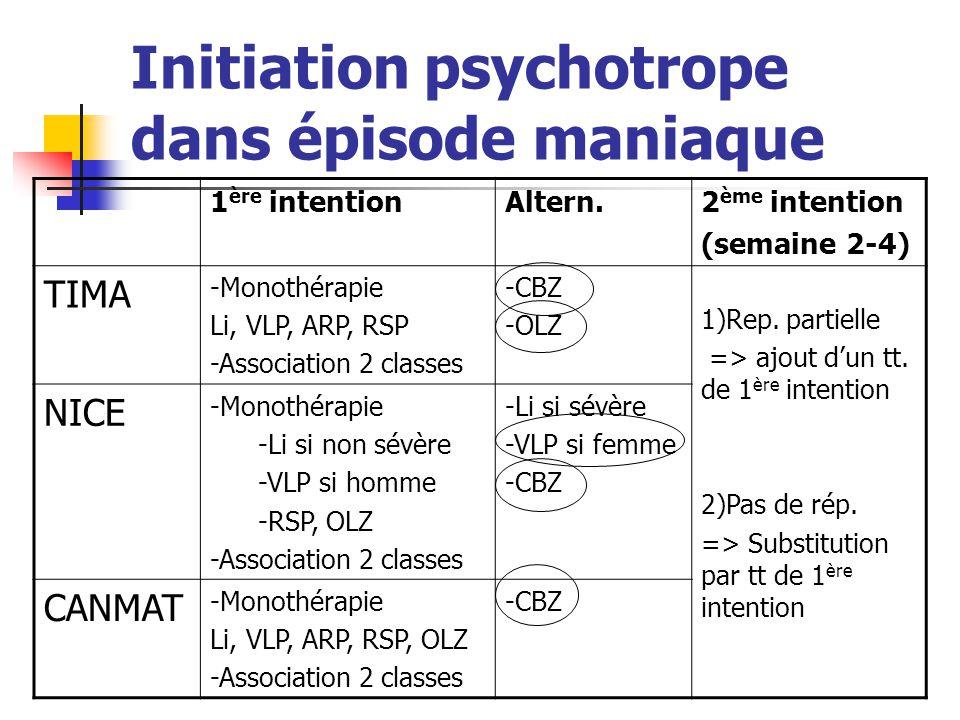 Initiation psychotrope dans épisode maniaque