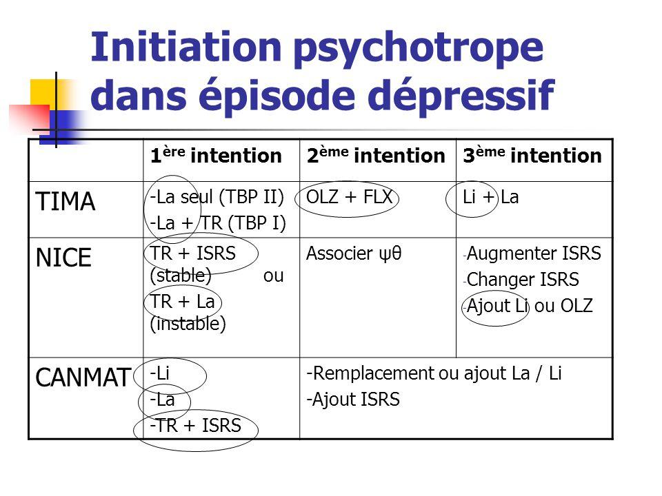 Initiation psychotrope dans épisode dépressif
