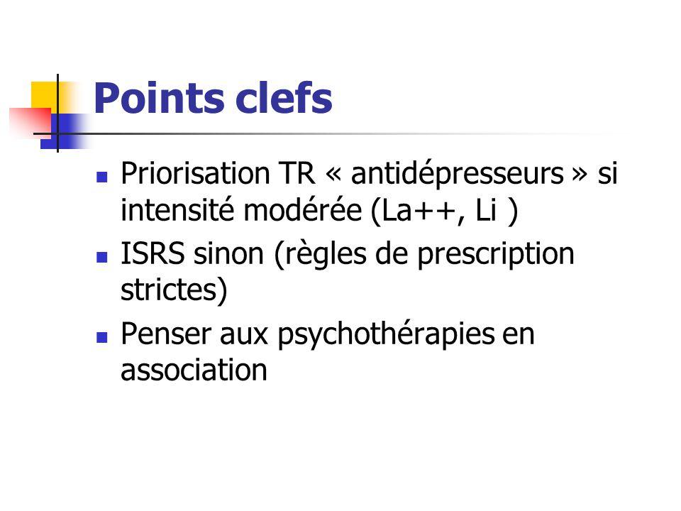Points clefs Priorisation TR « antidépresseurs » si intensité modérée (La++, Li ) ISRS sinon (règles de prescription strictes)