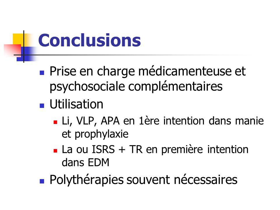 Conclusions Prise en charge médicamenteuse et psychosociale complémentaires. Utilisation. Li, VLP, APA en 1ère intention dans manie et prophylaxie.
