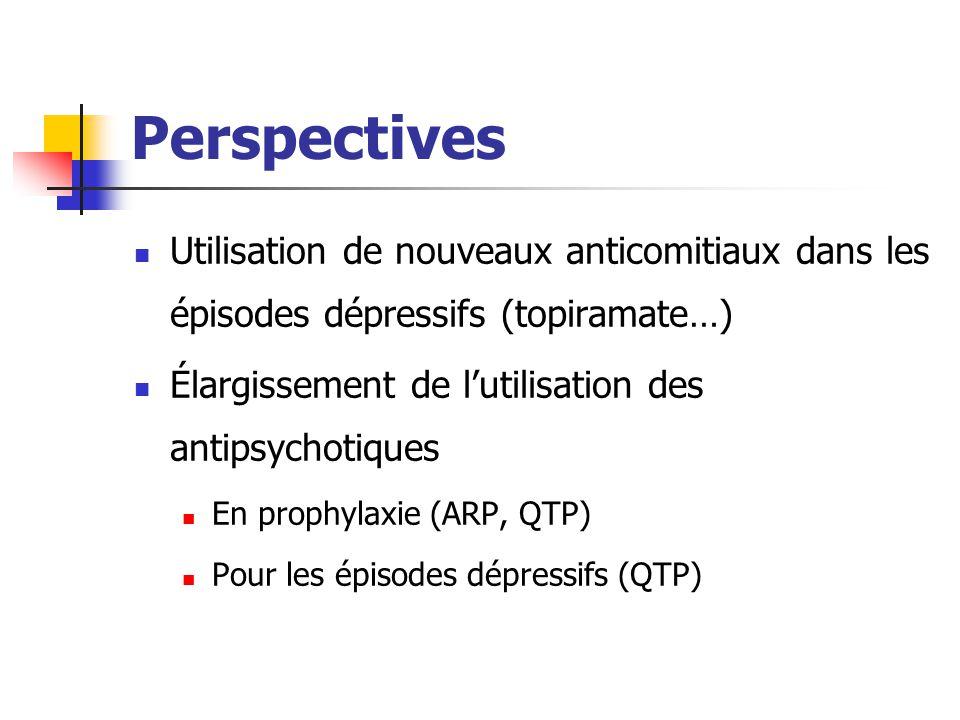 Perspectives Utilisation de nouveaux anticomitiaux dans les épisodes dépressifs (topiramate…) Élargissement de l'utilisation des antipsychotiques.