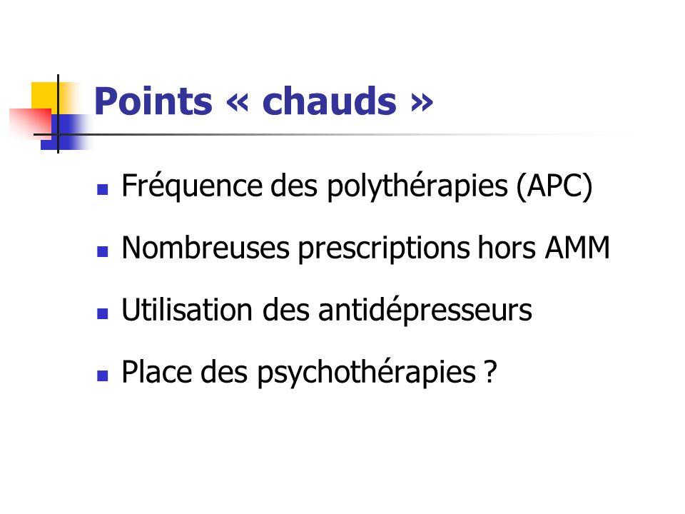 Points « chauds » Fréquence des polythérapies (APC)