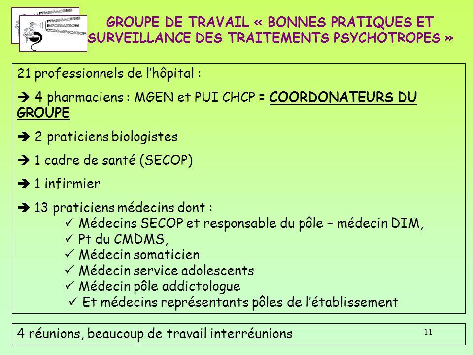 GROUPE DE TRAVAIL « BONNES PRATIQUES ET SURVEILLANCE DES TRAITEMENTS PSYCHOTROPES »