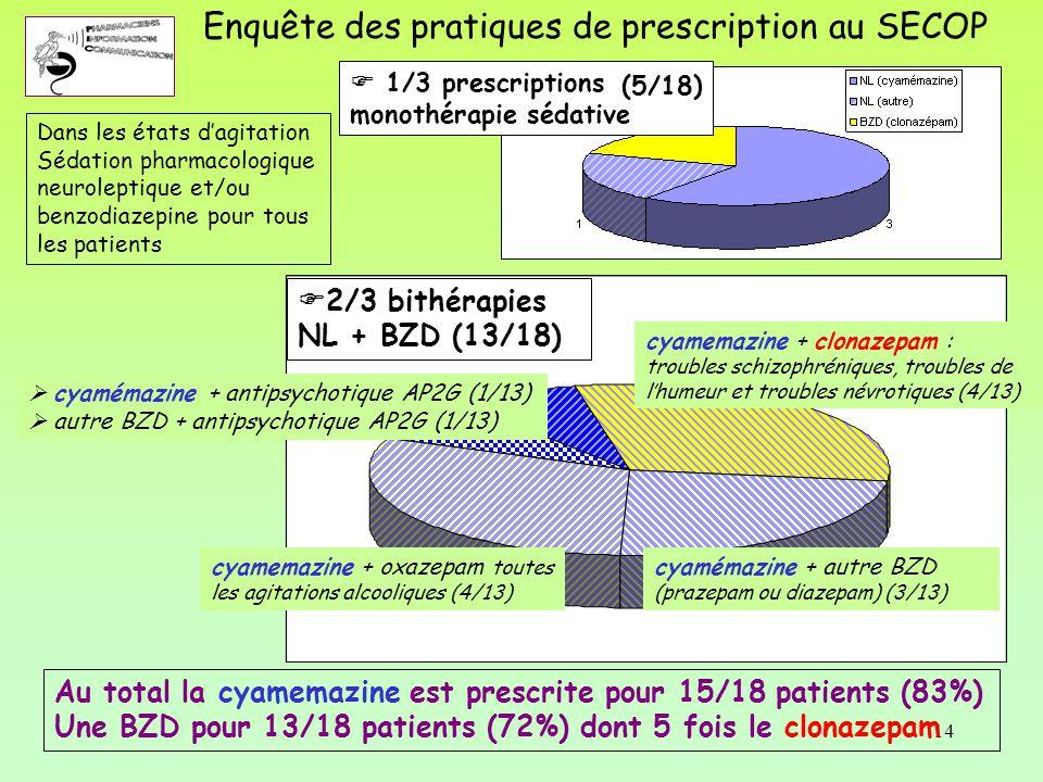 Enquête des pratiques de prescription au SECOP