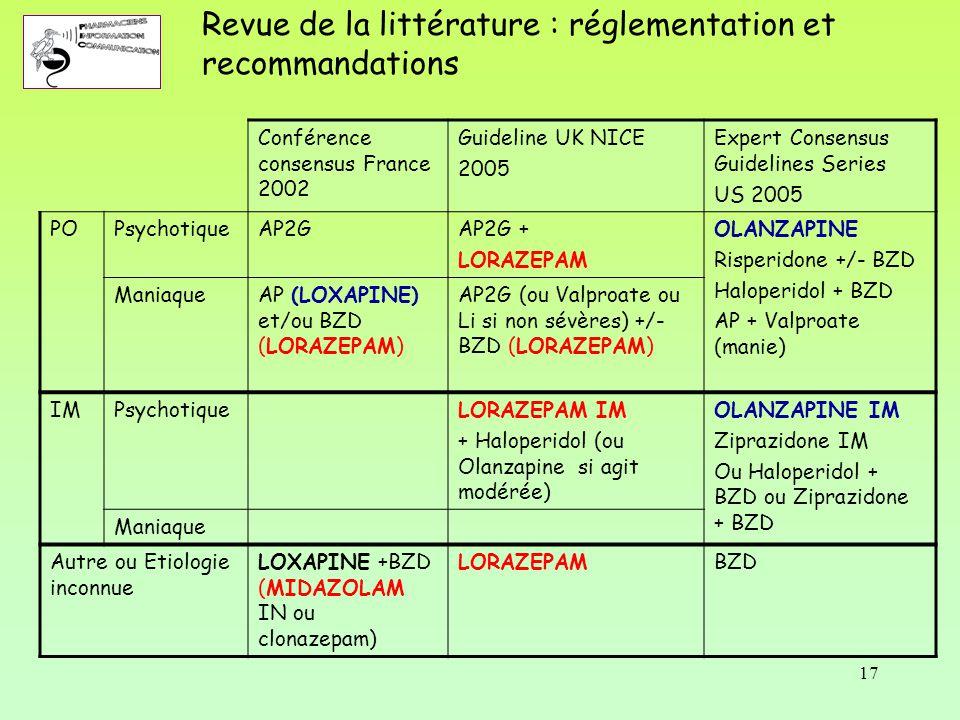 Revue de la littérature : réglementation et recommandations