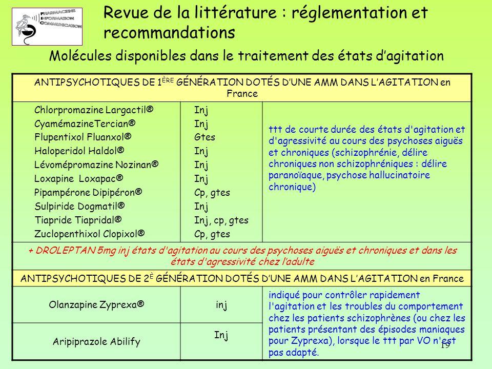 Molécules disponibles dans le traitement des états d'agitation