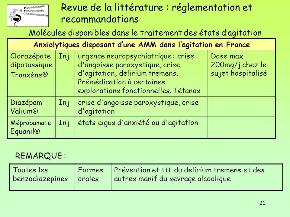 Anxiolytiques disposant d'une AMM dans l'agitation en France
