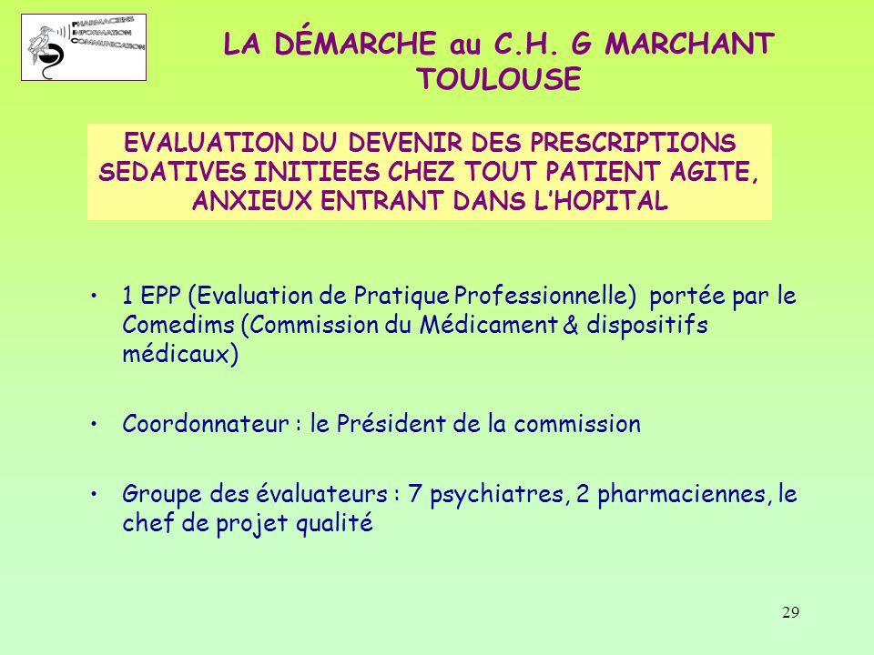LA DÉMARCHE au C.H. G MARCHANT TOULOUSE