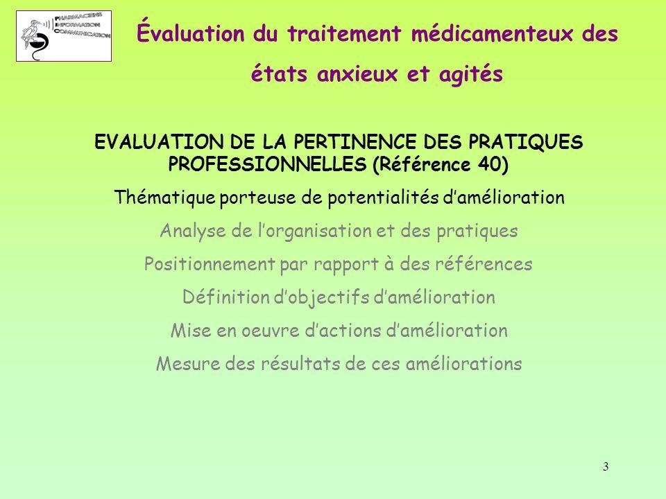 Évaluation du traitement médicamenteux des états anxieux et agités