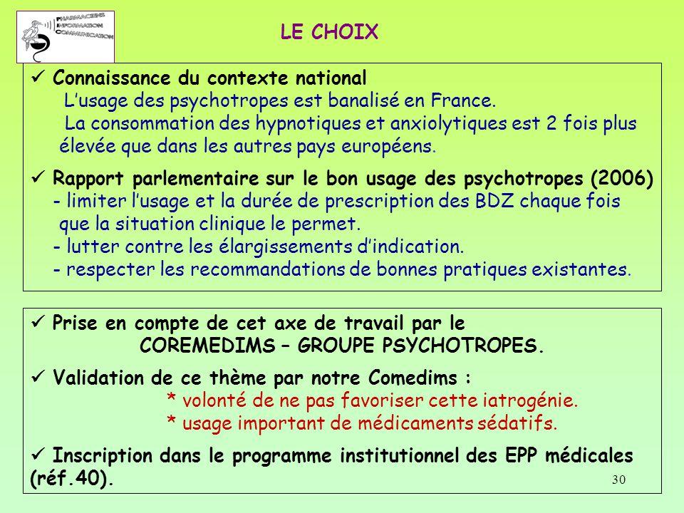 COREMEDIMS – GROUPE PSYCHOTROPES.