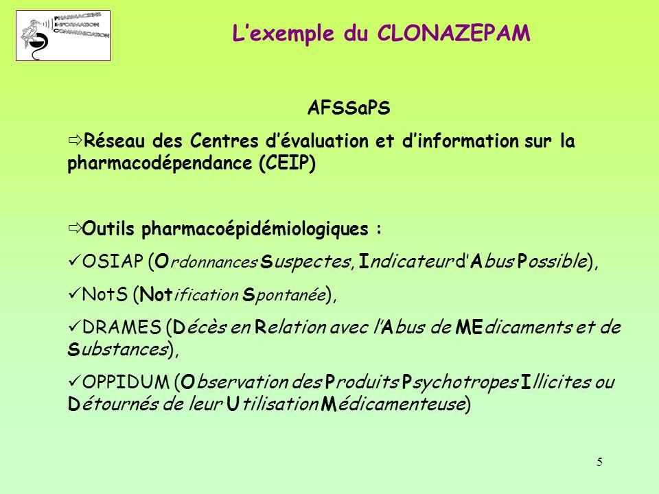 L'exemple du CLONAZEPAM