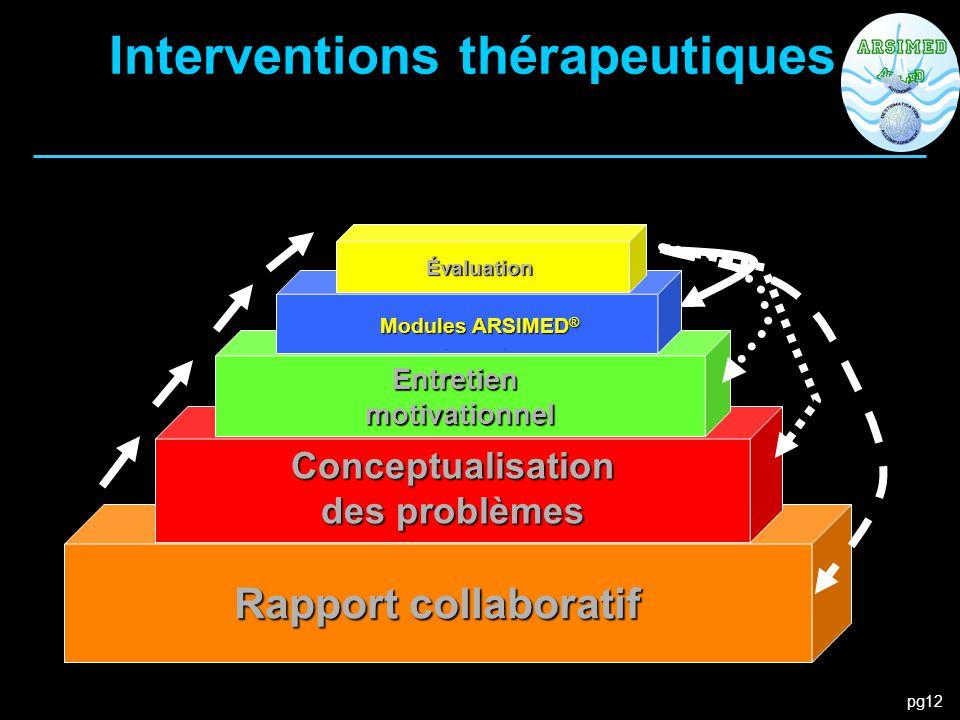 Interventions thérapeutiques
