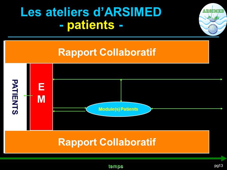 Les ateliers d'ARSIMED - patients -
