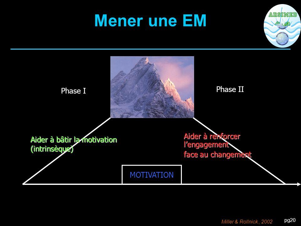 Mener une EM Phase II Phase I Aider à renforcer l'engagement