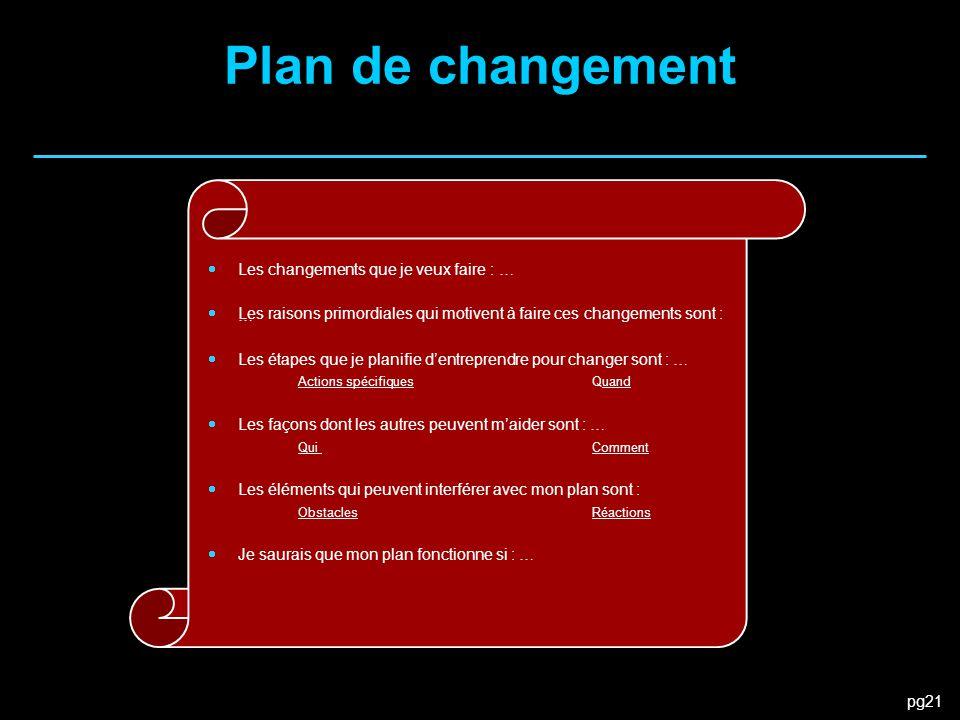 Plan de changement Les changements que je veux faire : …