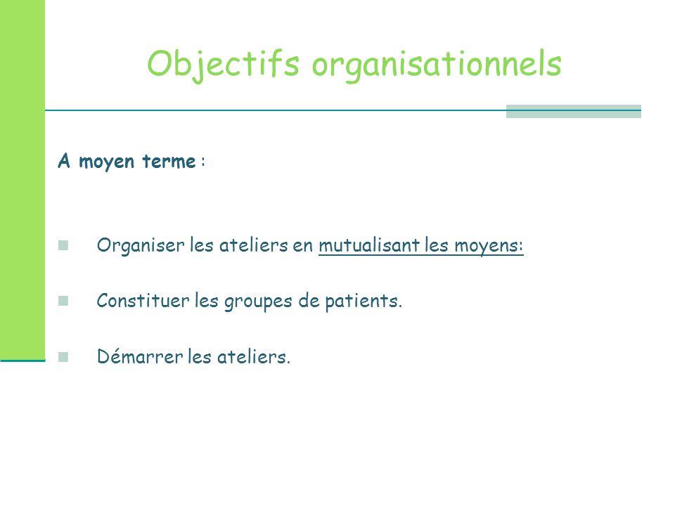 Objectifs organisationnels
