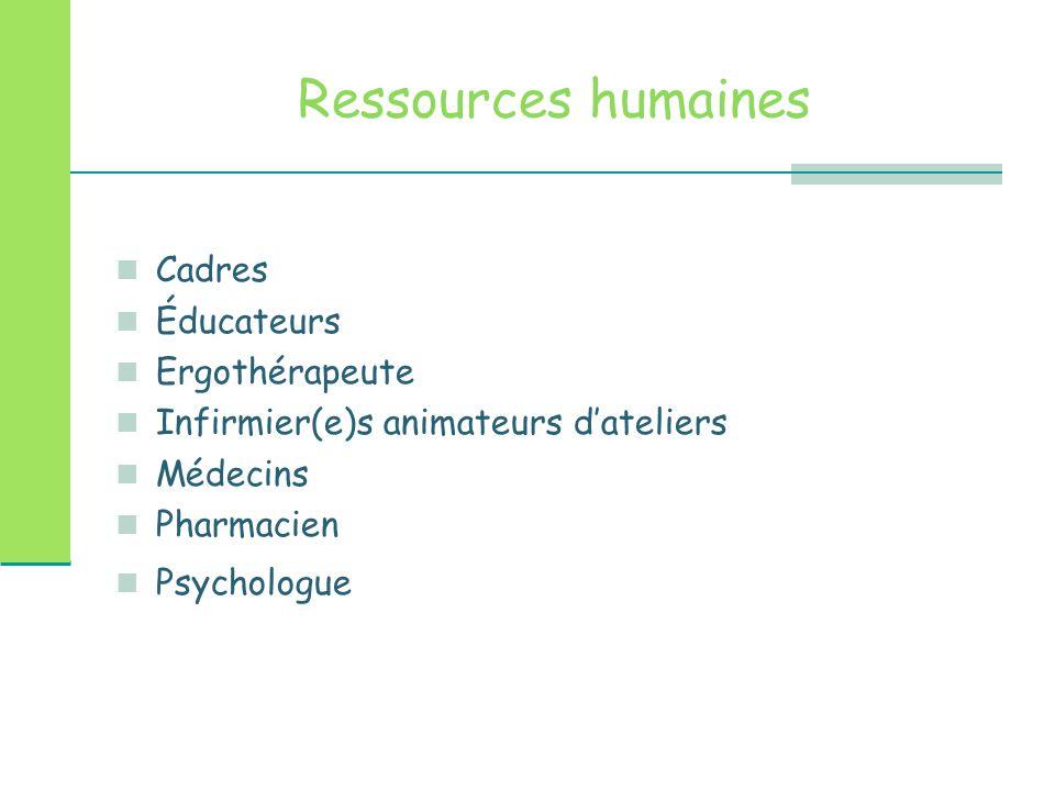 Ressources humaines Cadres Éducateurs Ergothérapeute