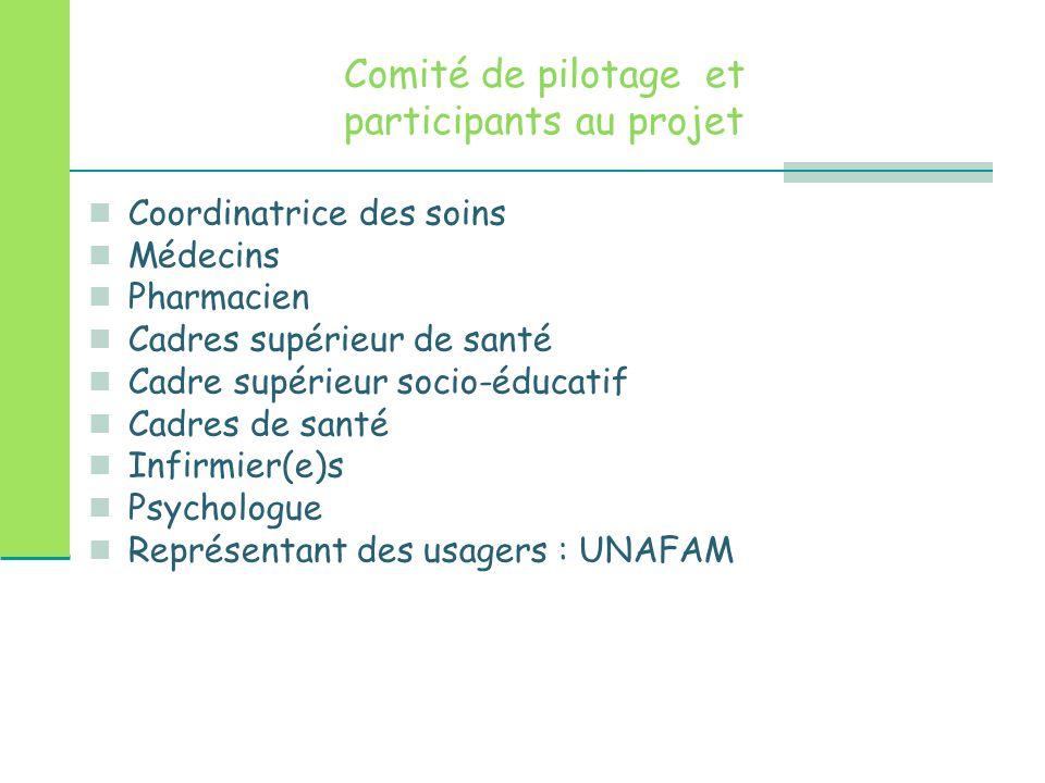 Comité de pilotage et participants au projet