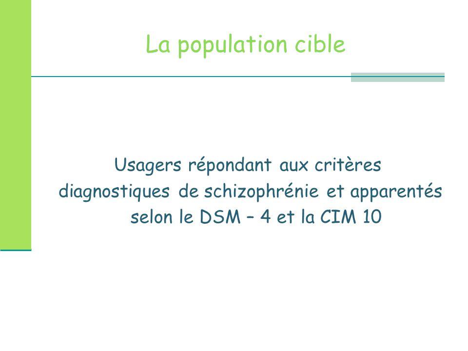 La population cible Usagers répondant aux critères