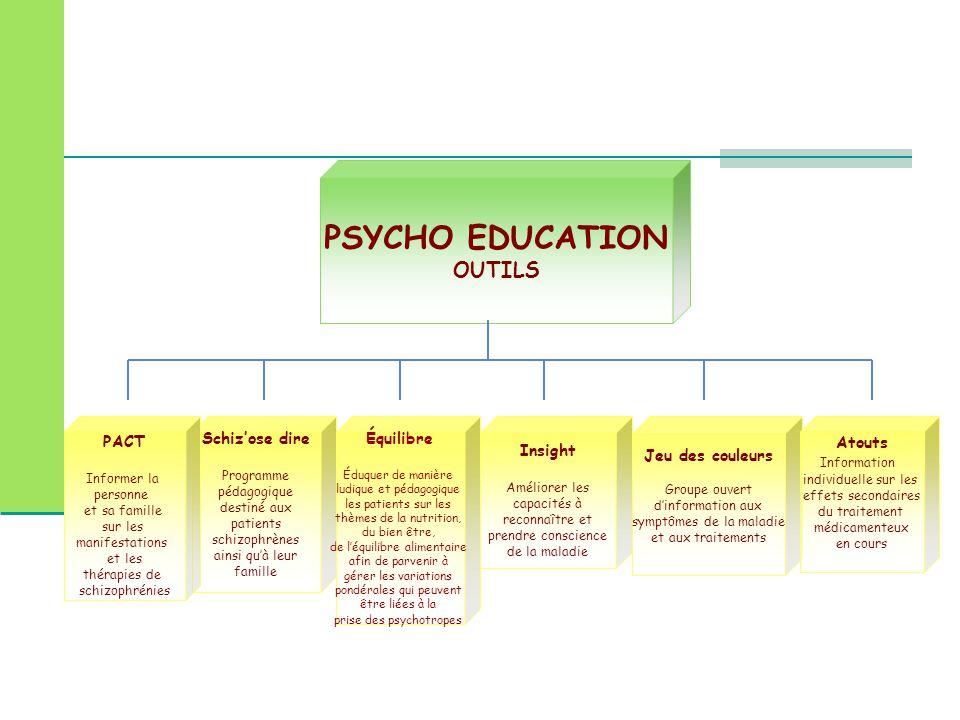 PSYCHO EDUCATION OUTILS PACT Schiz'ose dire Équilibre Insight