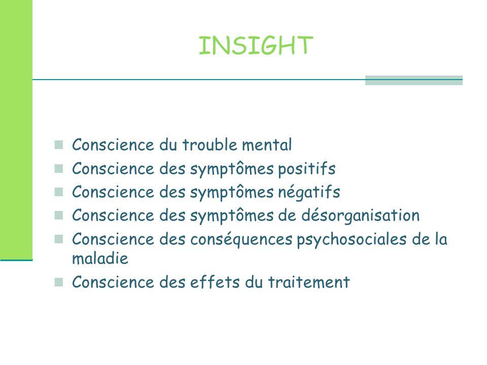 INSIGHT Conscience du trouble mental Conscience des symptômes positifs
