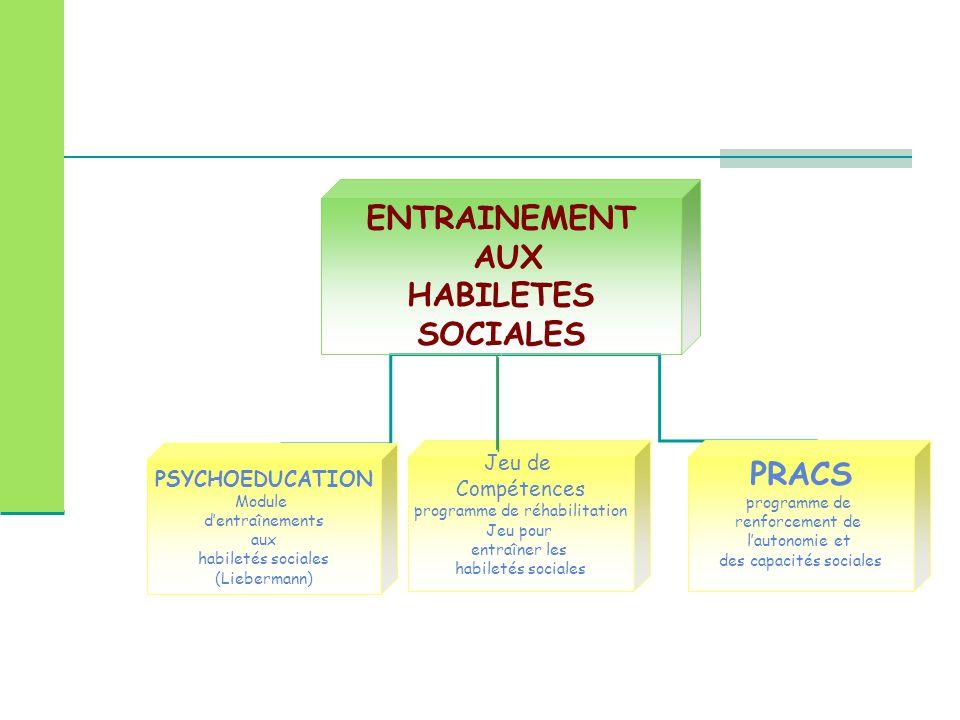 ENTRAINEMENT AUX HABILETES SOCIALES PRACS