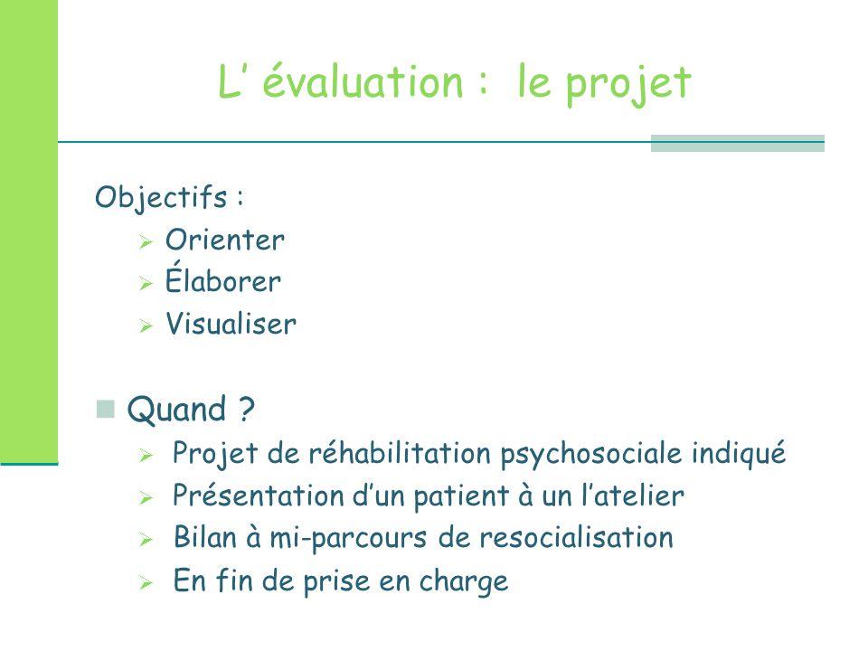 L' évaluation : le projet