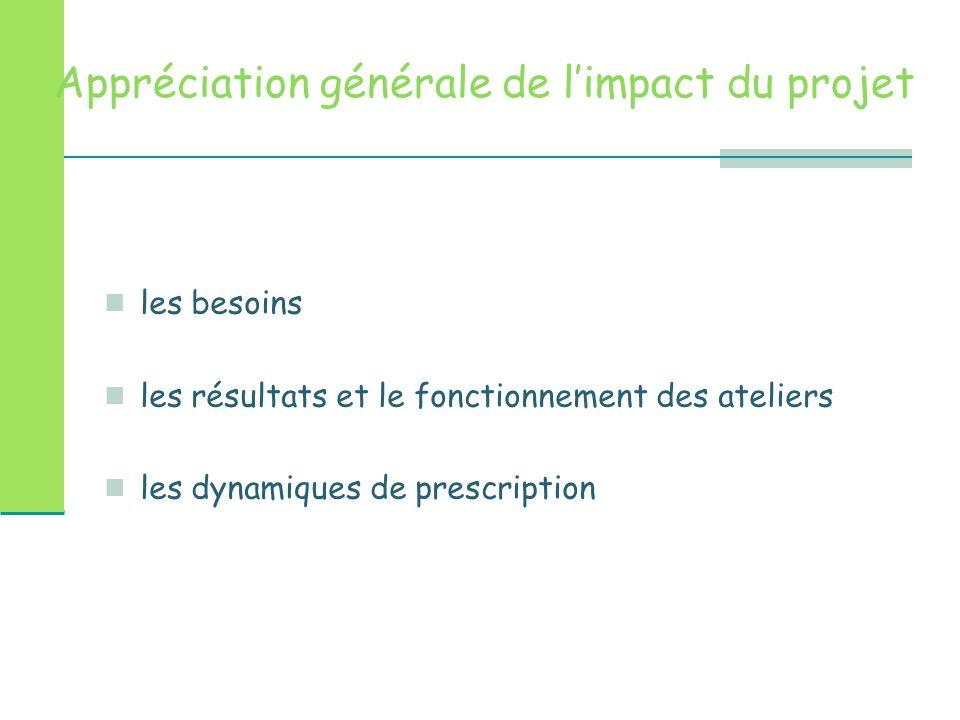 Appréciation générale de l'impact du projet
