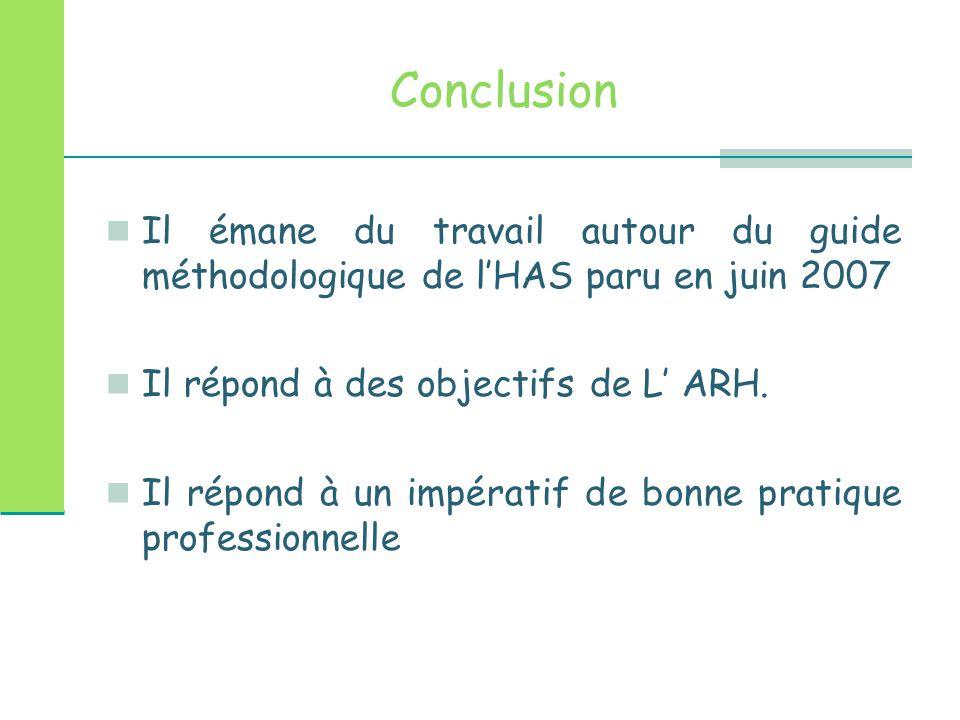 Conclusion Il émane du travail autour du guide méthodologique de l'HAS paru en juin 2007. Il répond à des objectifs de L' ARH.