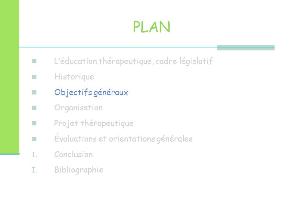 PLAN L'éducation thérapeutique, cadre législatif Historique