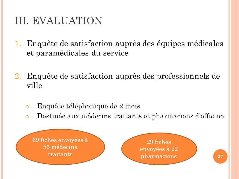 EVALUATION Enquête de satisfaction auprès des équipes médicales et paramédicales du service.