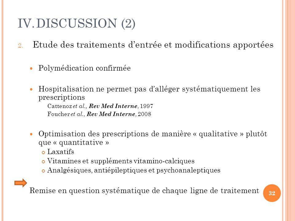 DISCUSSION (2) Etude des traitements d'entrée et modifications apportées. Polymédication confirmée.