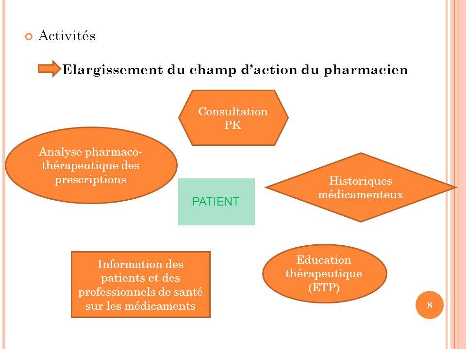pharmacien assistant sp u00e9cialiste