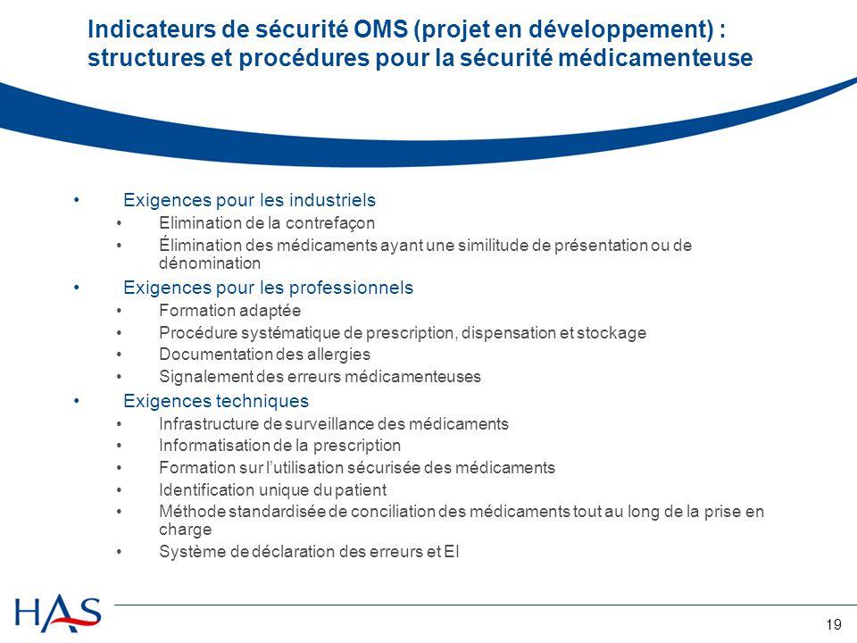 Indicateurs de sécurité OMS (projet en développement) : structures et procédures pour la sécurité médicamenteuse